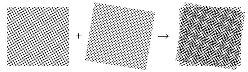 Darstellung des Moirés-Effekts