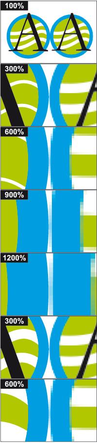 Vergleich: Vergrößerung einer Vektor- und Pixelgrafik