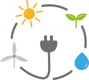 Grafiksymbole: Windrad, Sonne, Pflanze, Wasser führen zu Steckdose